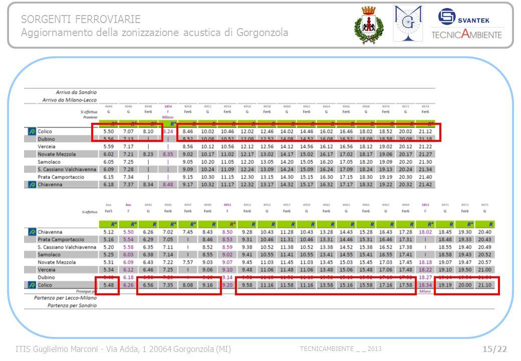MODULO [ 4 ] – Gestione dei rapporti interprofessionali nella fase esecutiva del procedimento. Analisi funzionale. Applicazione di metodi e strumenti (1)